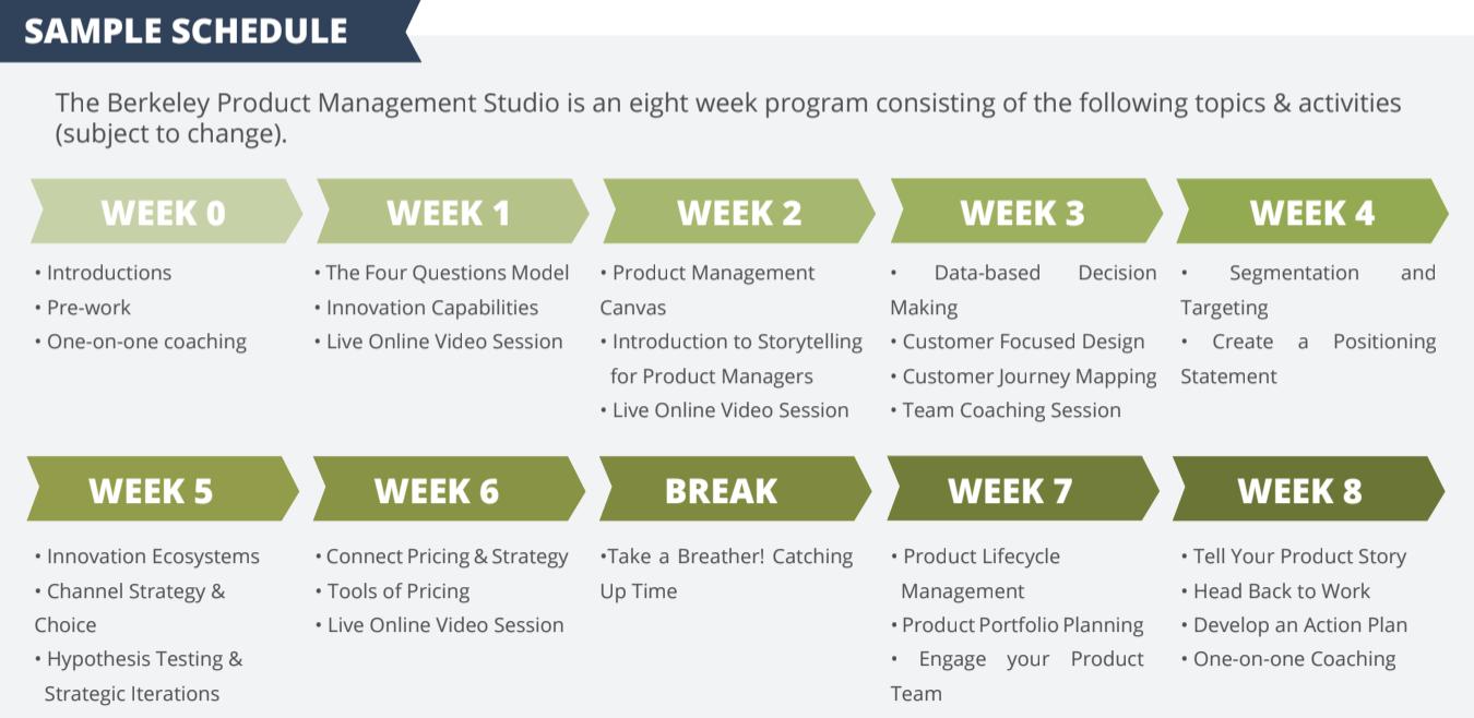 oPM studio schedule